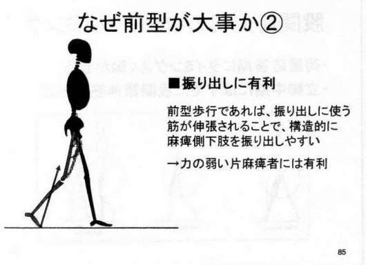 脳卒中片麻痺患者を上手く歩かせる方法 卒中八策 その三 歩く ...