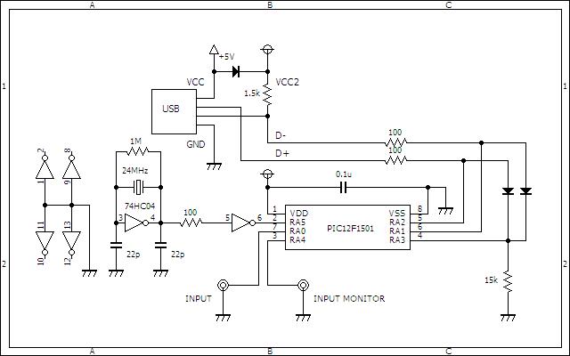 Bequest333のページ USB出力の周波数カウンター